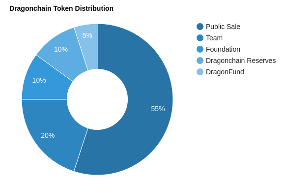tokensale.png