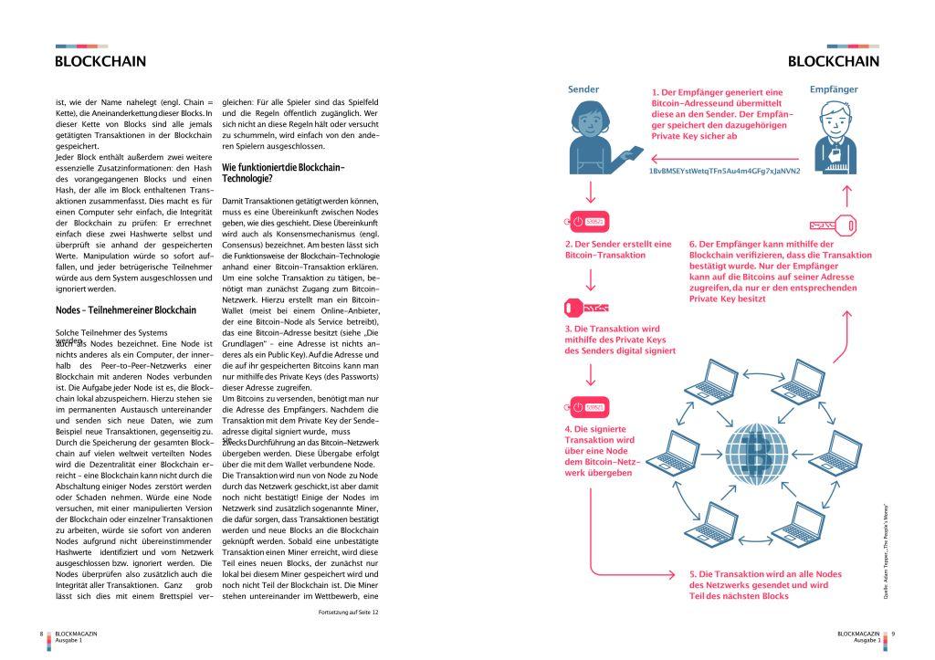 blockmagazinseite2 1